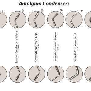 Amalgam Condensers